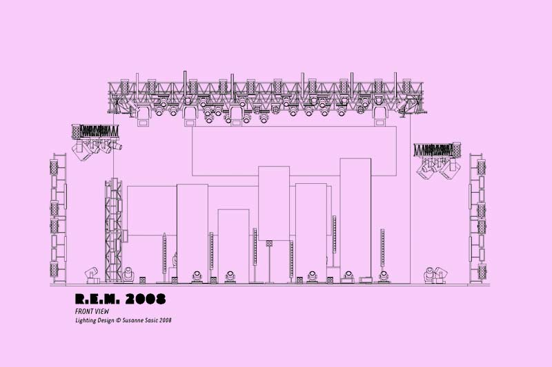R.E.M. stage rendering